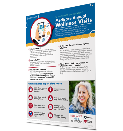 NHN Medicare Annual Wellness Visit Patient Guide