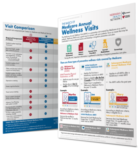 NHN Medicare Annual Wellness Visit Comparison