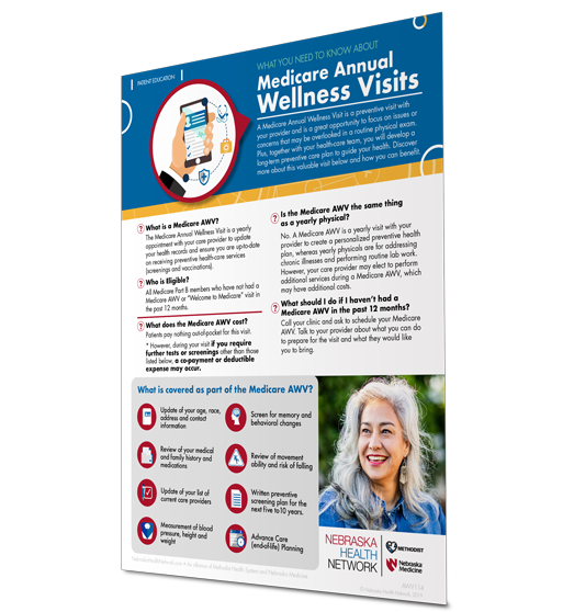 NHN Medicare Annual Wellness Visit Patient Resource