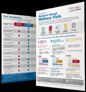 NHN_Medicare-AWV-Visit-Comparison-Mockup