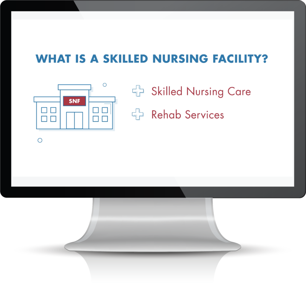 Nebraska Health Network Post Acute Care Module